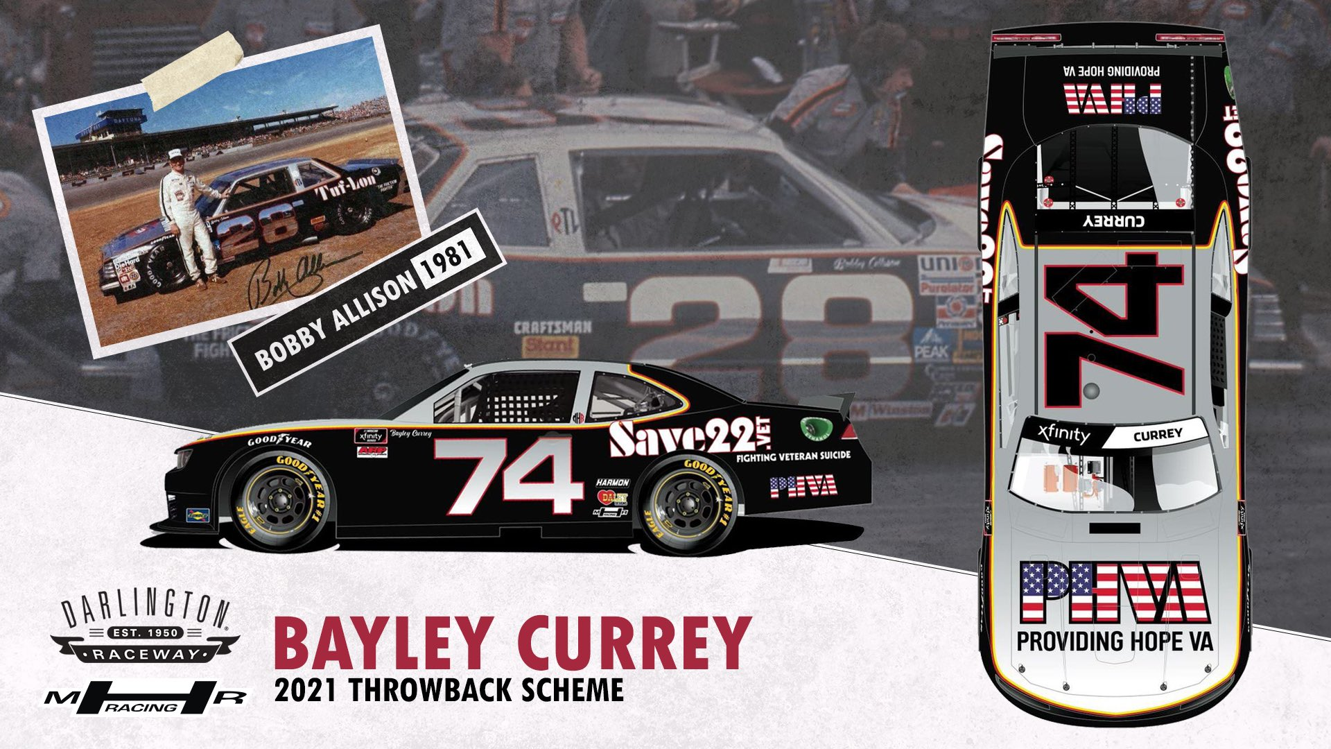 Bayley Currey 2021 Throwback